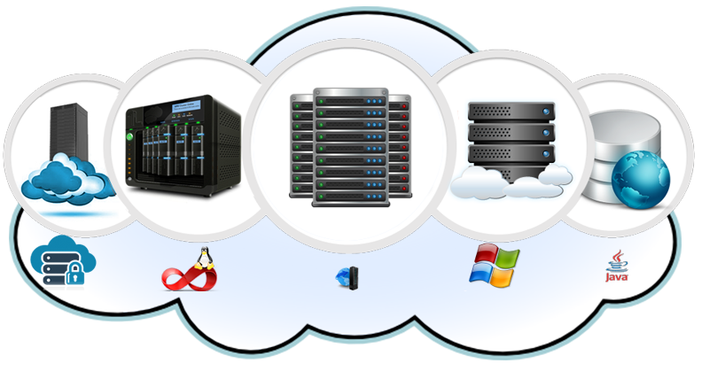 web hosting providers